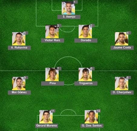 Probable once ante el Getafe en Copa del Rey