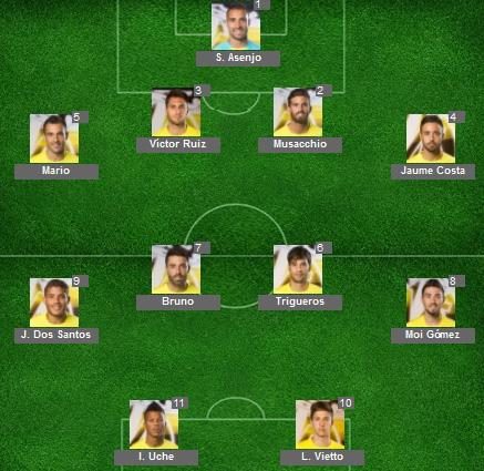 Posible once inicial del Villarreal ante el Levante