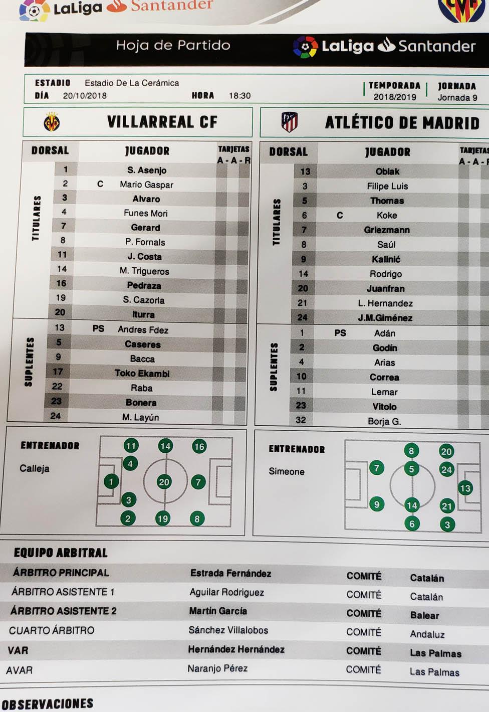 alineacion villarreal atletico - Villarreal-Atlético de Madrid EN DIRECTO