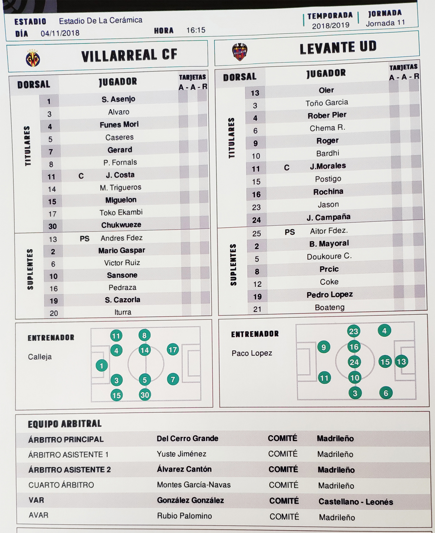 Villarreal-Levante en DIRECTO. VICTORIA O MUERTE