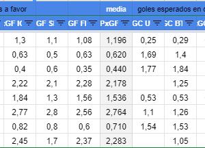 Los números del Villarreal de Emery en los últimos diez minutos